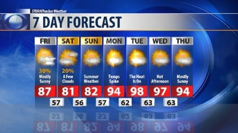 Will hot, dry weather continue for weekend?