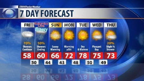 Weekend Rain Ushers In Fall Temperatures