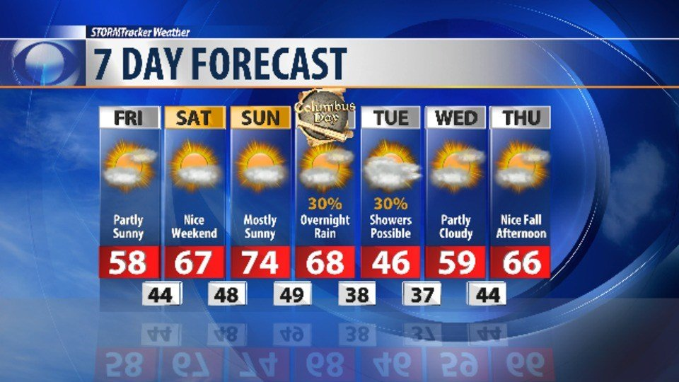Weather Authority Forecast for Wednesday, October 5