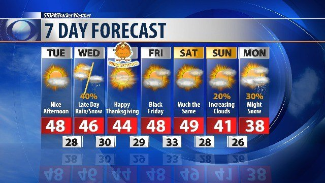 Pearl River's Thanksgiving Day Forecast and Beyond