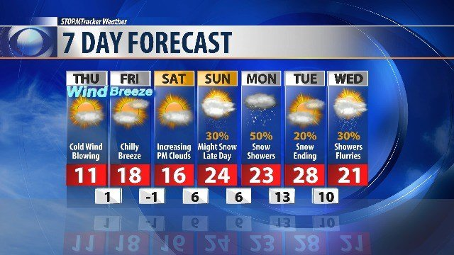 Prepare for a bitterly cold weekend ahead!