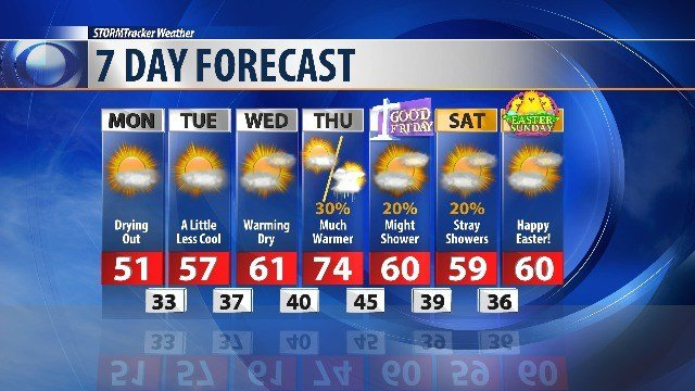Rain chances increase in Oklahoma City Thursday afternoon