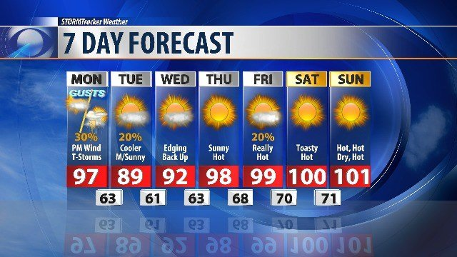 WEATHER: Much warmer, possible storms through tonight