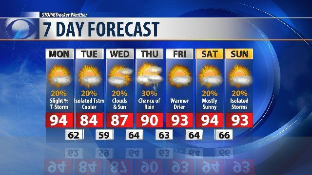 Wednesday forecast: sunny, high 92 with slight chance for showers