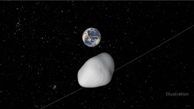 This animation depicts the flyby of asteroid 2012 TC4 as it passes by Earth.  (NASA/JPL-CALTECH)