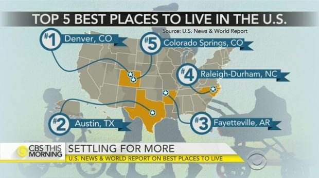 Best place to live in u s colorado boasts two cities in for Top 5 places to live in usa