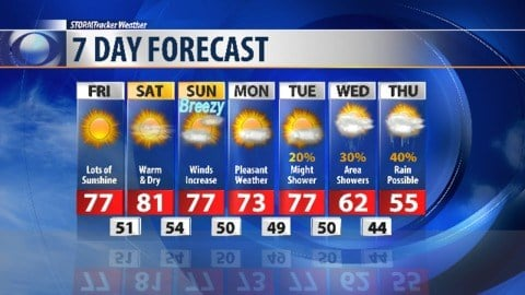 Q2 Weather Here 39 S Your Weekend Forecast