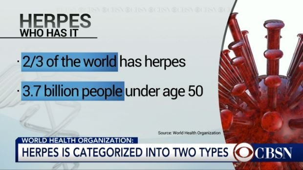 1 (HSV-1), according to a recent report released by the World Health Organization (WHO) 2